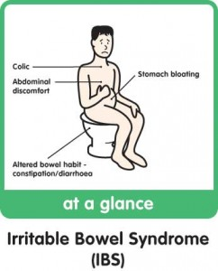 ibs-irriable-bowel-syndro